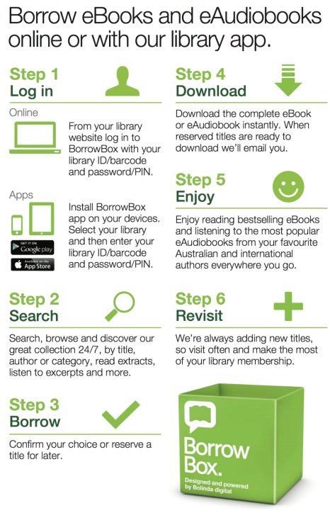 BorrowBox Guide